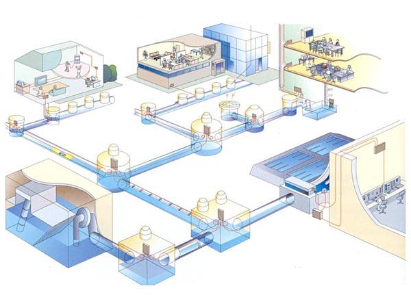 Разработка проекта канализации