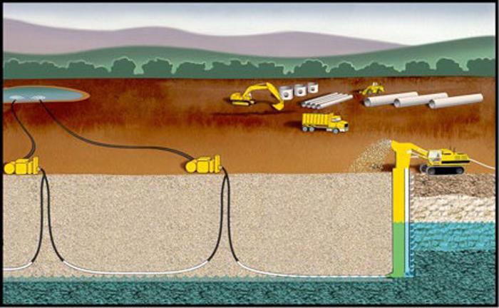 Этапы и способы строительного водопонижения ООО